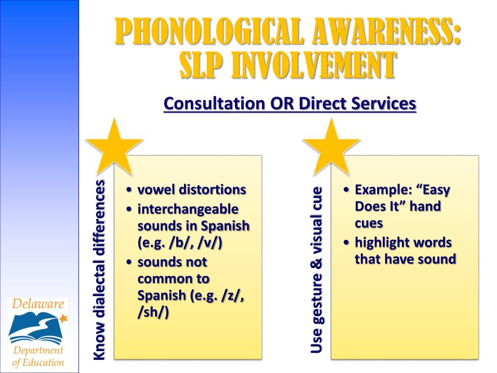 PHONOLOGICAL AWARENESS: