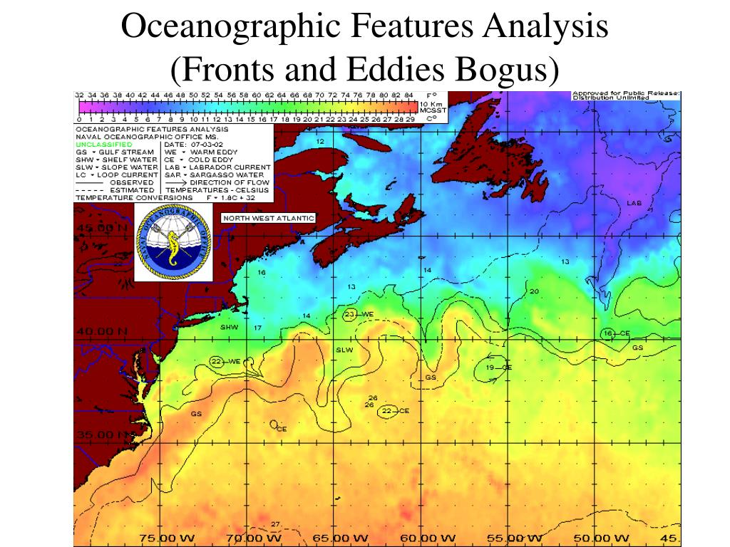 Oceanographic Features Analysis