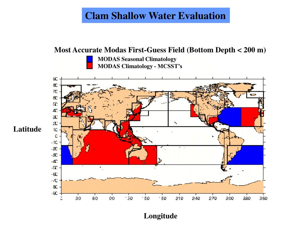 Clam Shallow Water Evaluation