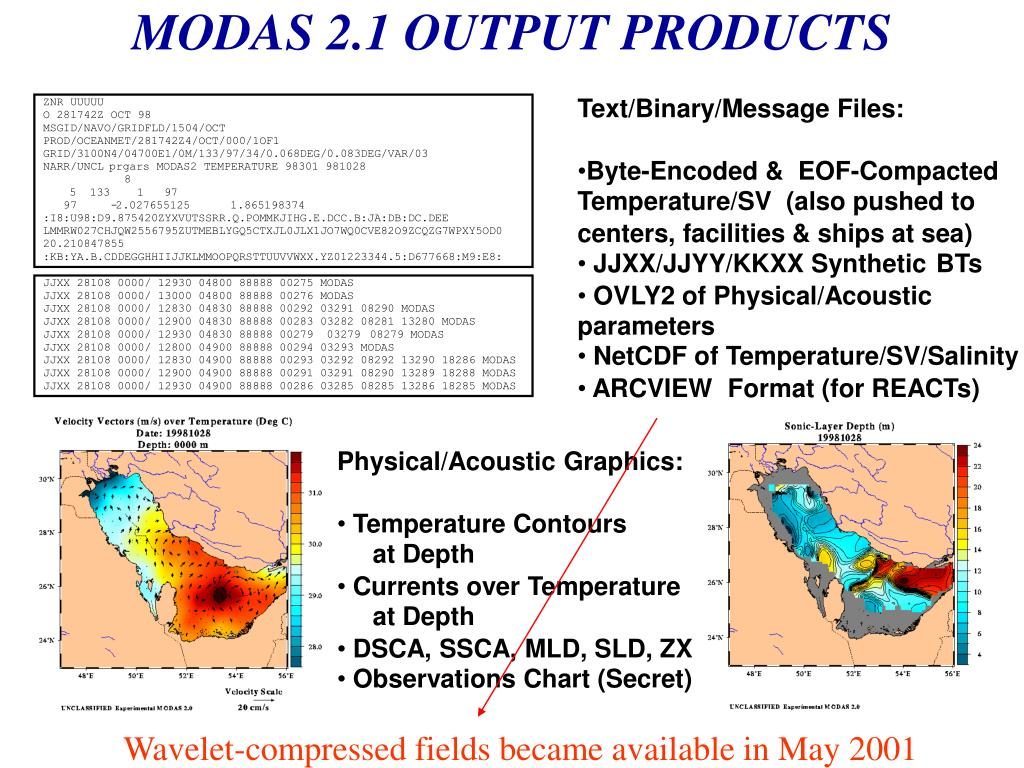 MODAS 2.1 OUTPUT PRODUCTS