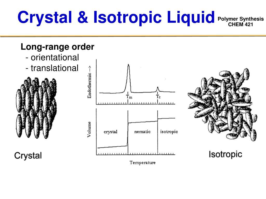 Crystal & Isotropic Liquid