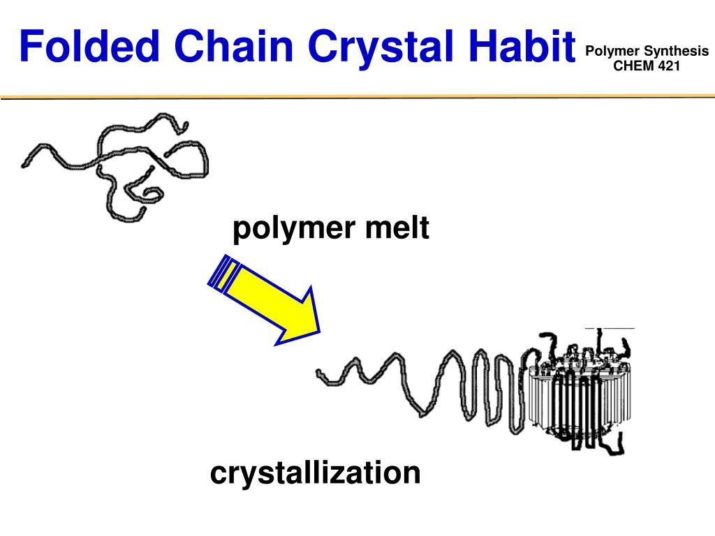 Folded Chain Crystal Habit