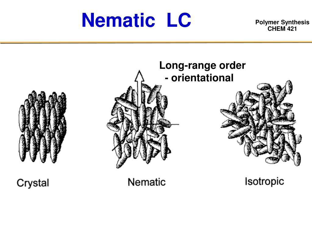 Nematic  LC