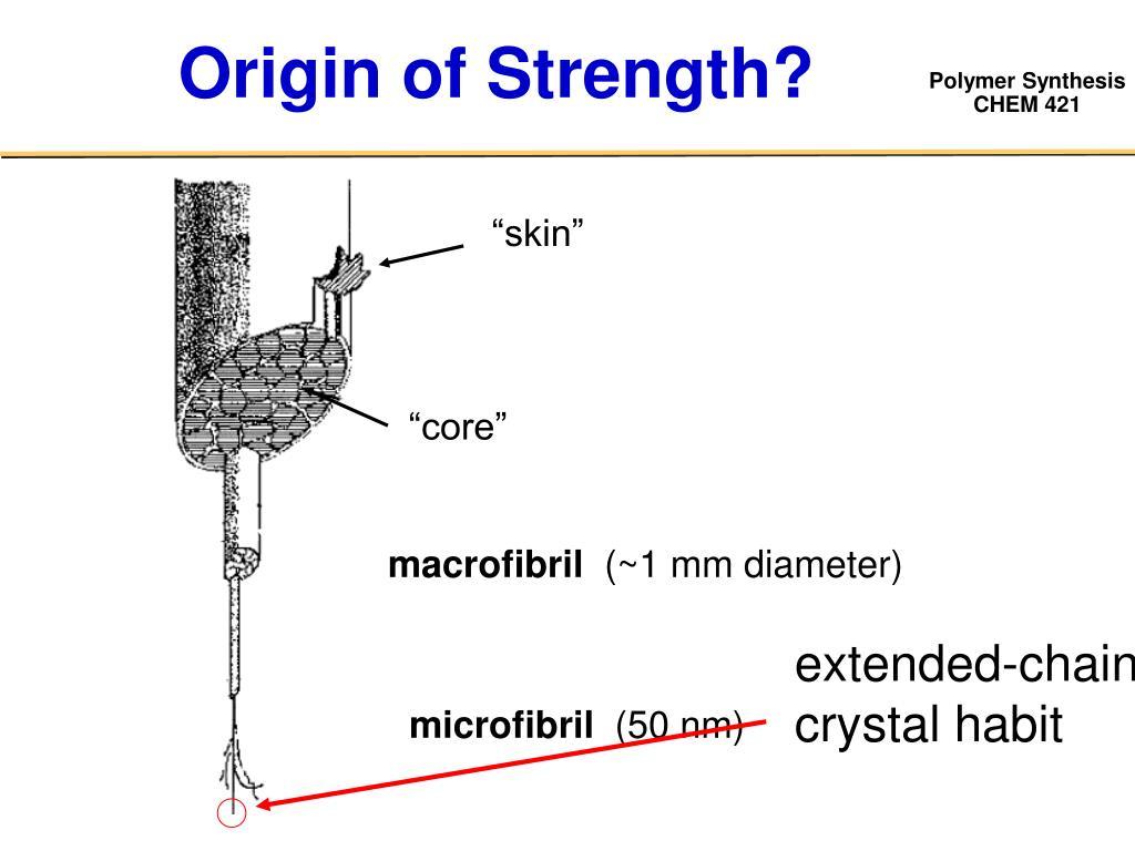 Origin of Strength?