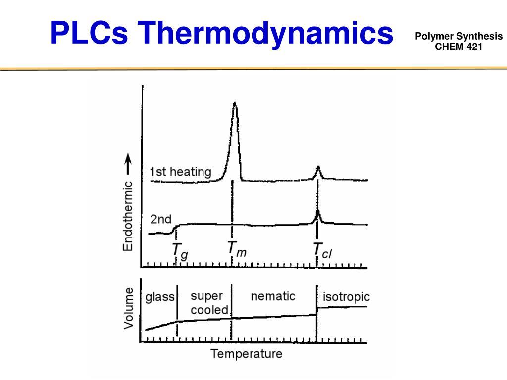 PLCs Thermodynamics