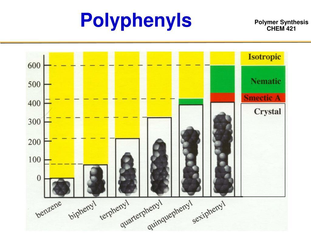 Polyphenyls