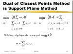 dual of closest points method is support plane method22