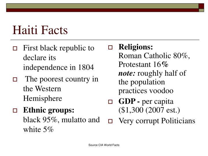 Haiti facts