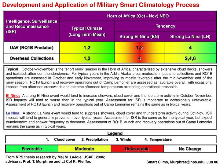 Development and Application of Military Smart Climatology Process