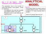 analytical model35