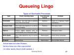 queueing lingo17