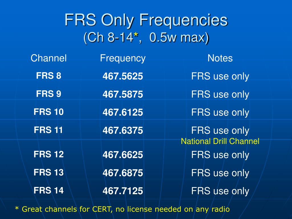 FRS Only Frequencies