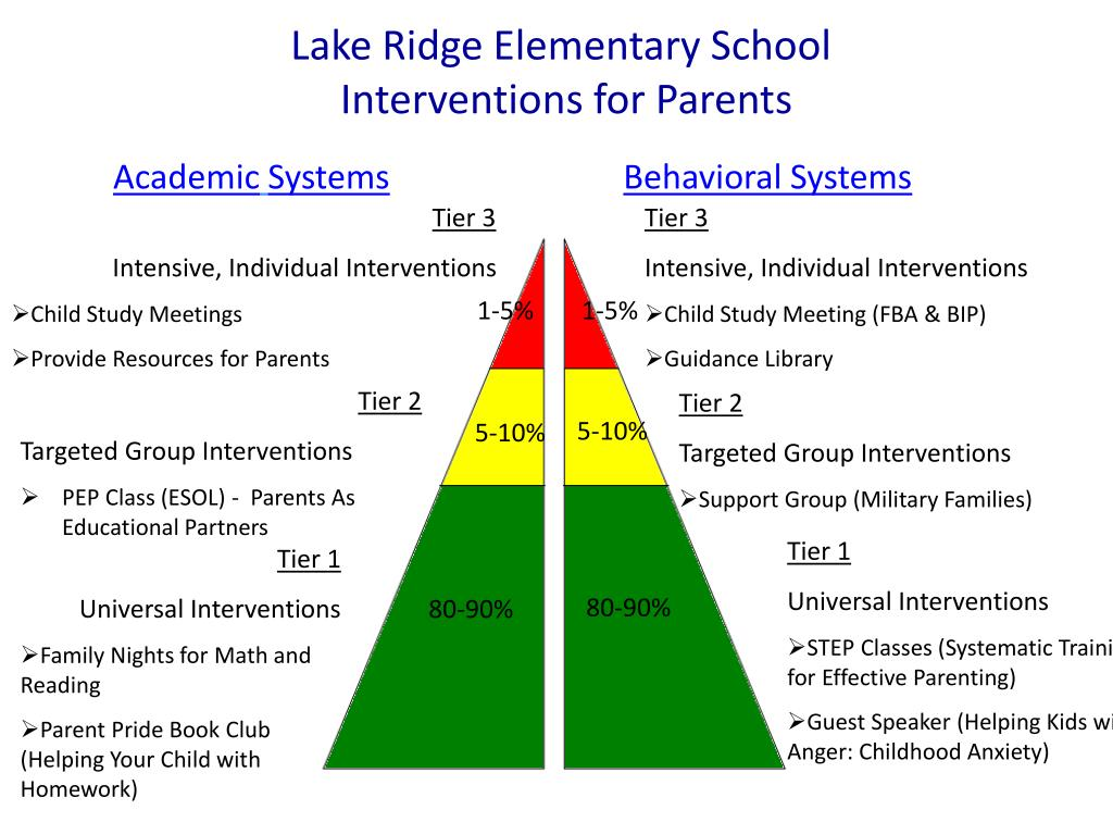 Lake Ridge Elementary School