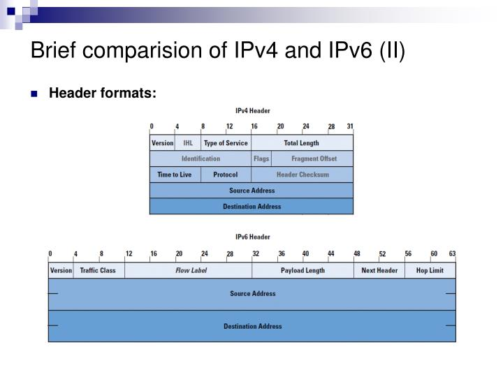 Brief comparision of IPv4 and IPv6 (II)