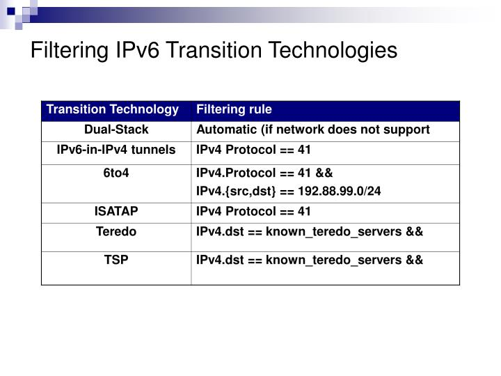 Filtering IPv6 Transition Technologies