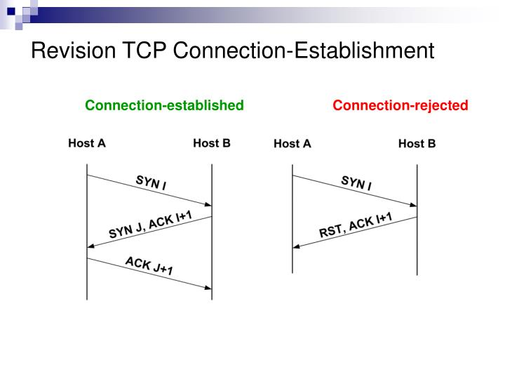 Revision TCP Connection-Establishment