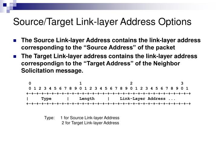 Source/Target Link-layer Address Options