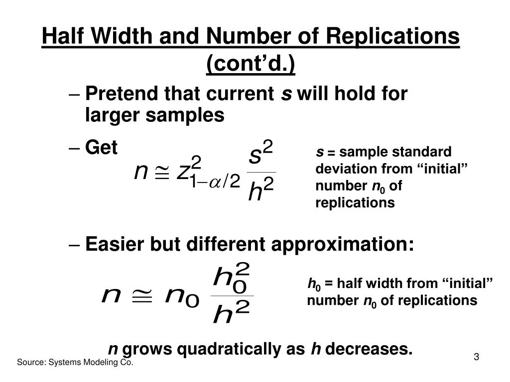 Half Width and Number of Replications (cont'd.)