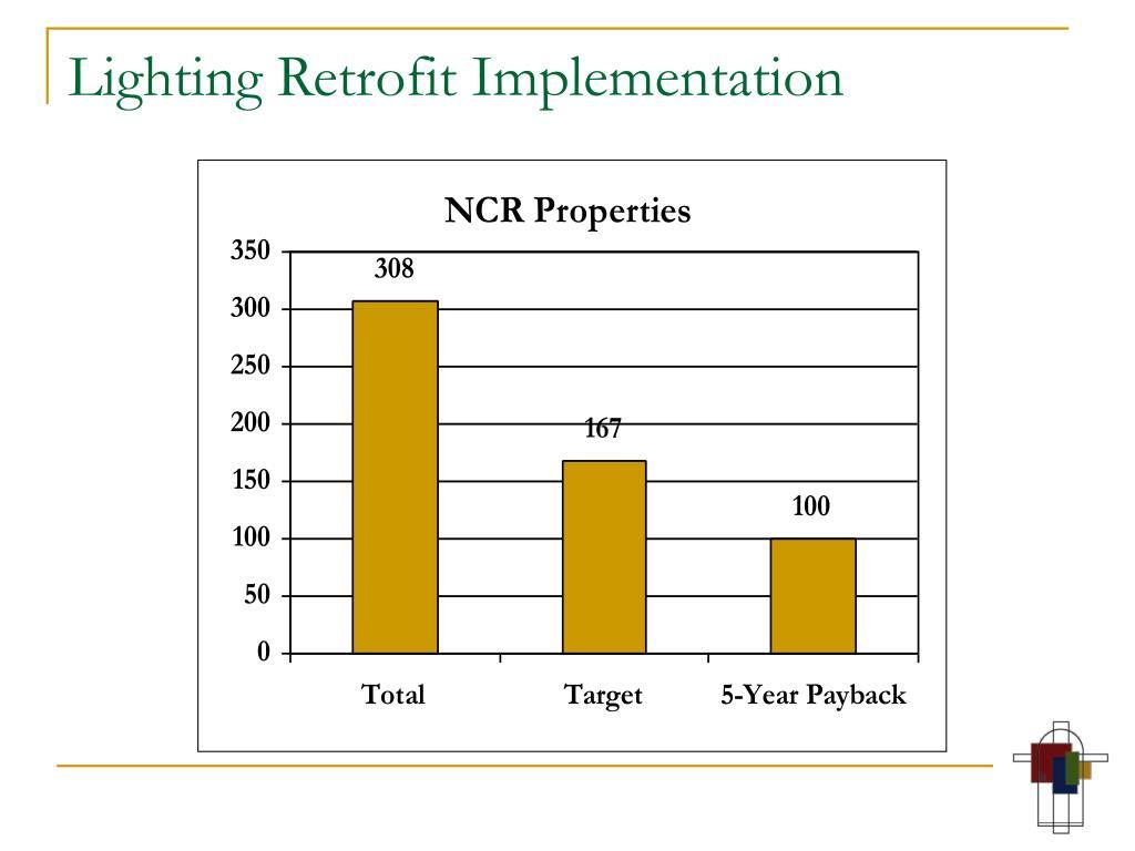 Lighting Retrofit Implementation