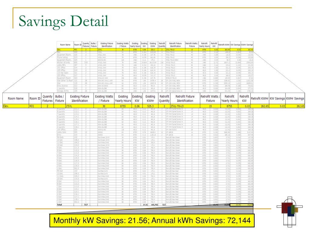 Savings Detail