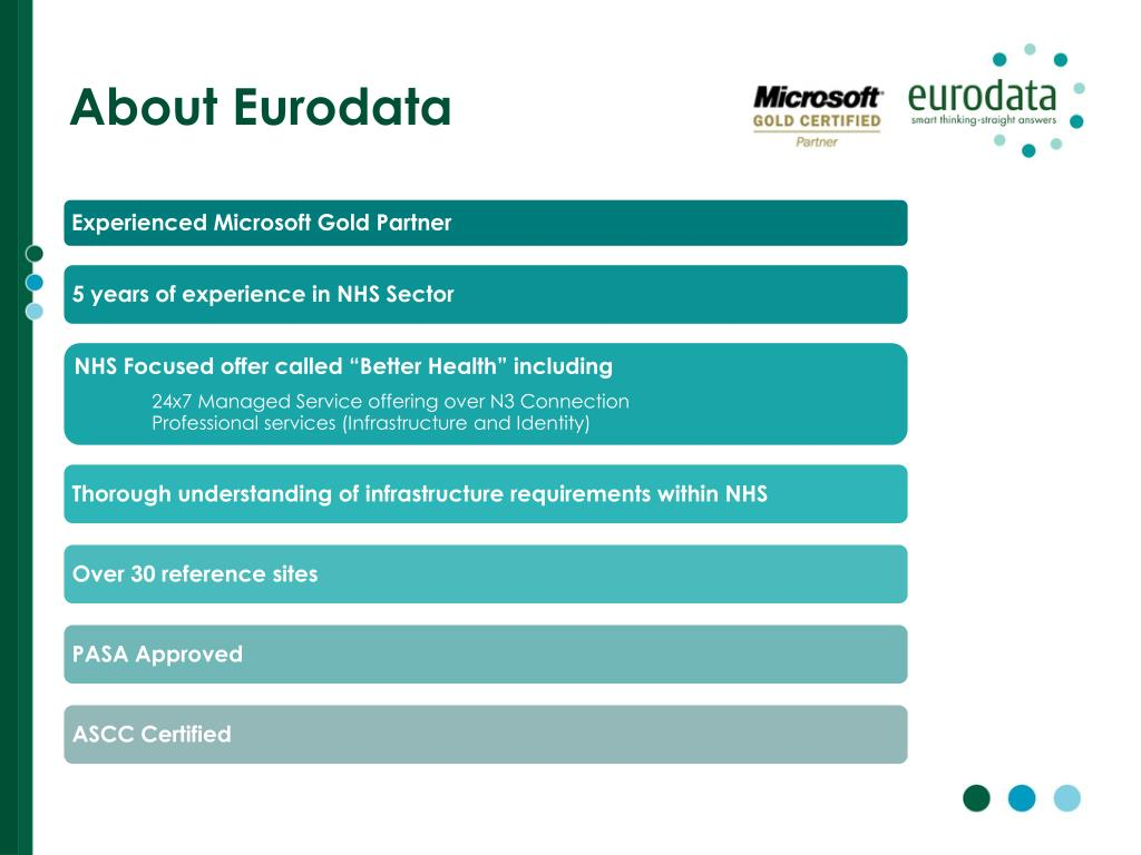 About Eurodata