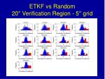 etkf vs random 20 verification region 5 grid