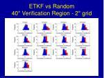 etkf vs random 40 verification region 2 grid
