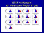 etkf vs random 40 verification region 5 grid