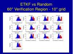 etkf vs random 60 verification region 10 grid