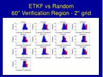 etkf vs random 60 verification region 2 grid
