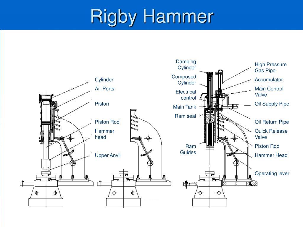 Rigby Hammer