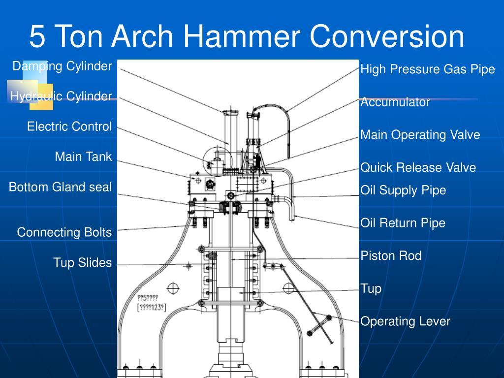 5 Ton Arch Hammer Conversion