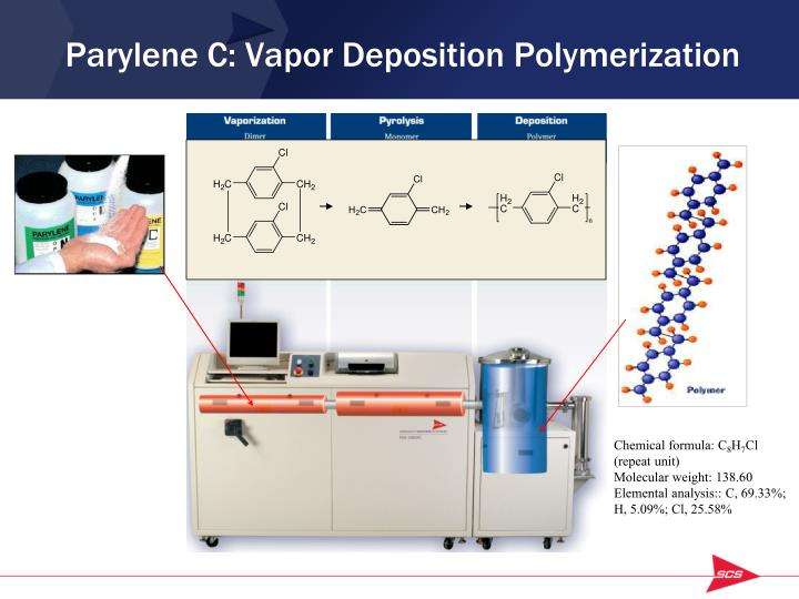 Parylene c vapor deposition polymerization