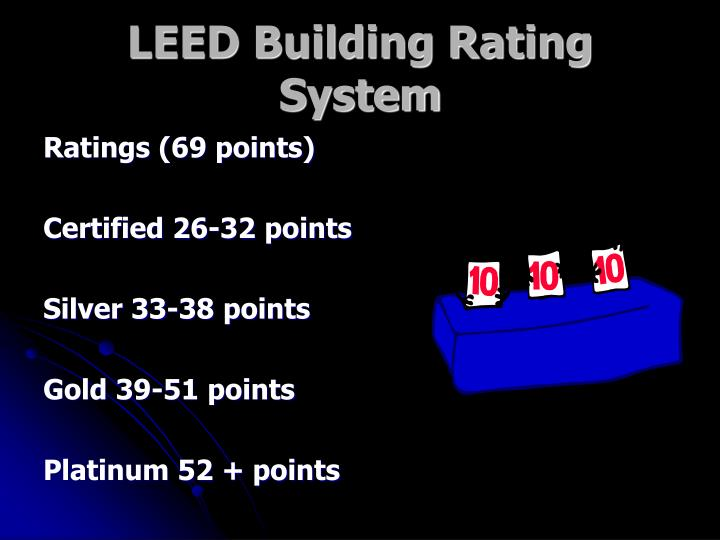 LEED Building Rating System