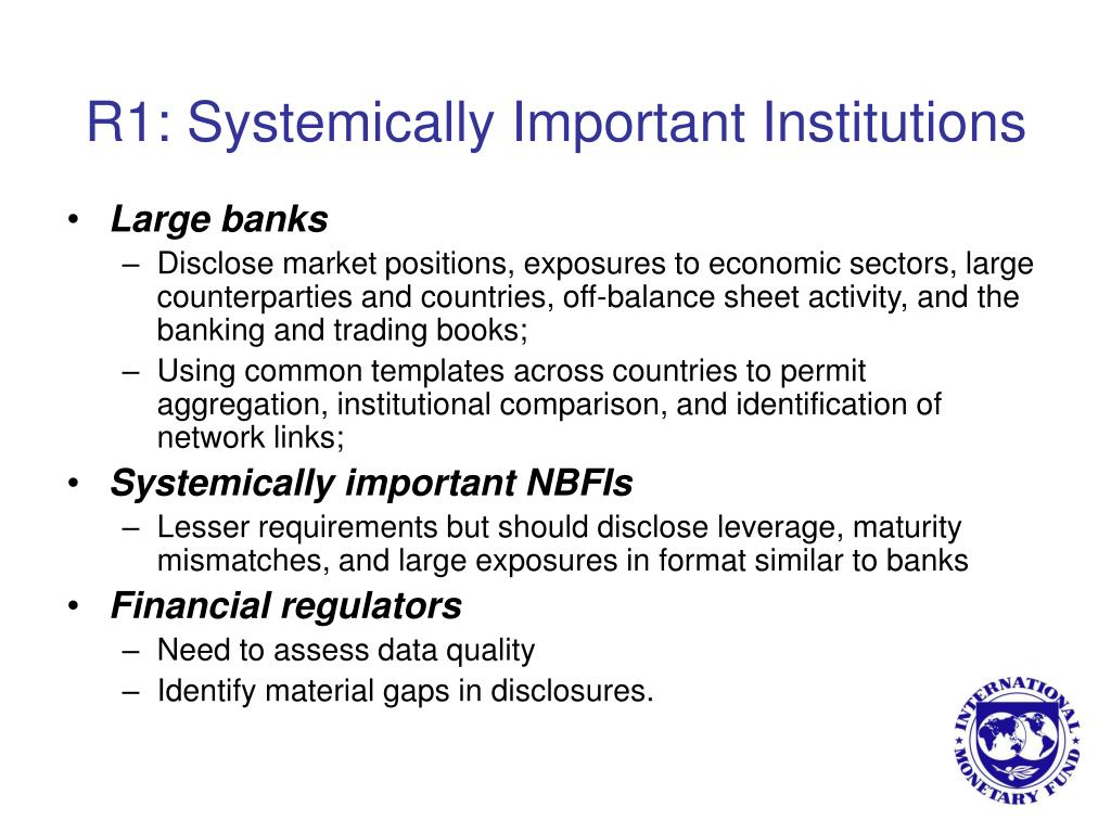 R1: Systemically Important Institutions
