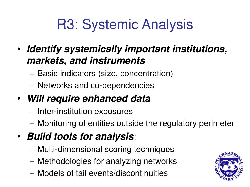 R3: Systemic Analysis
