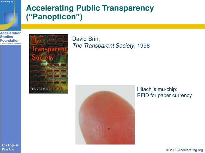 "Accelerating Public Transparency (""Panopticon"")"