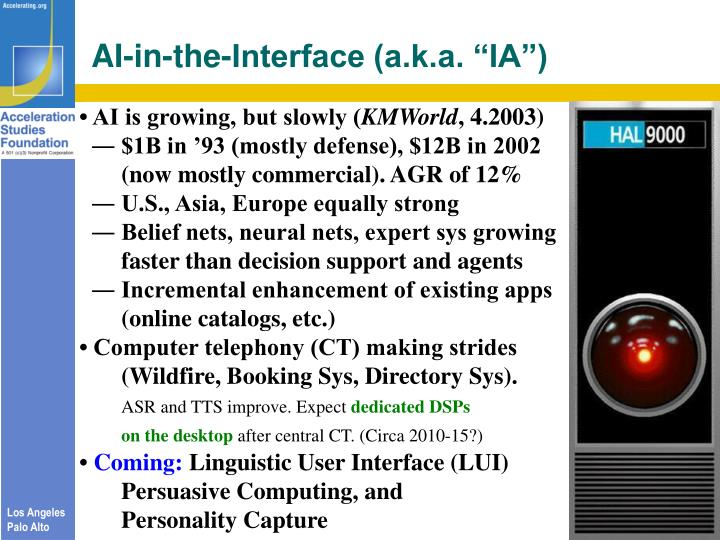 "AI-in-the-Interface (a.k.a. ""IA"")"