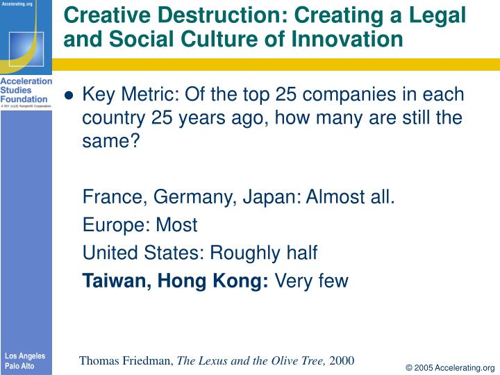 Creative Destruction: Creating a Legal and Social Culture of Innovation
