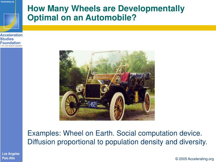 How Many Wheels are Developmentally Optimal on an Automobile?