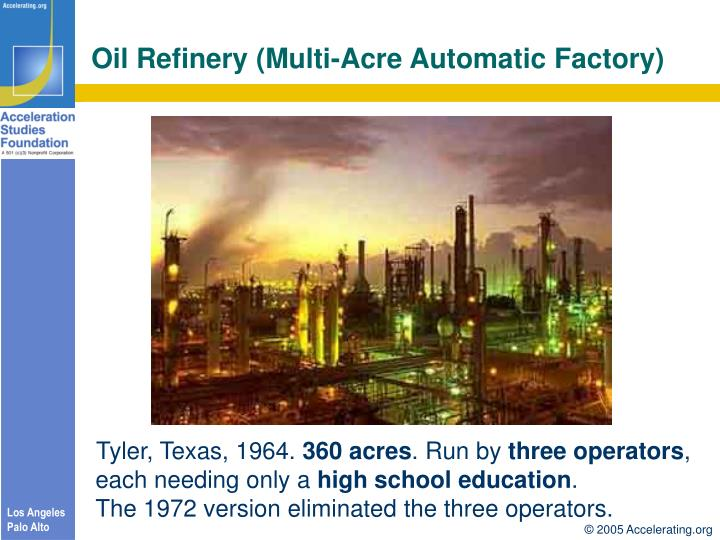 Oil Refinery (Multi-Acre Automatic Factory)