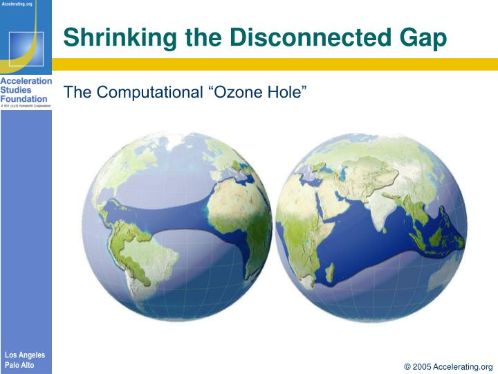Shrinking the Disconnected Gap