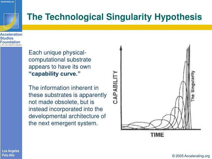 The Technological Singularity Hypothesis