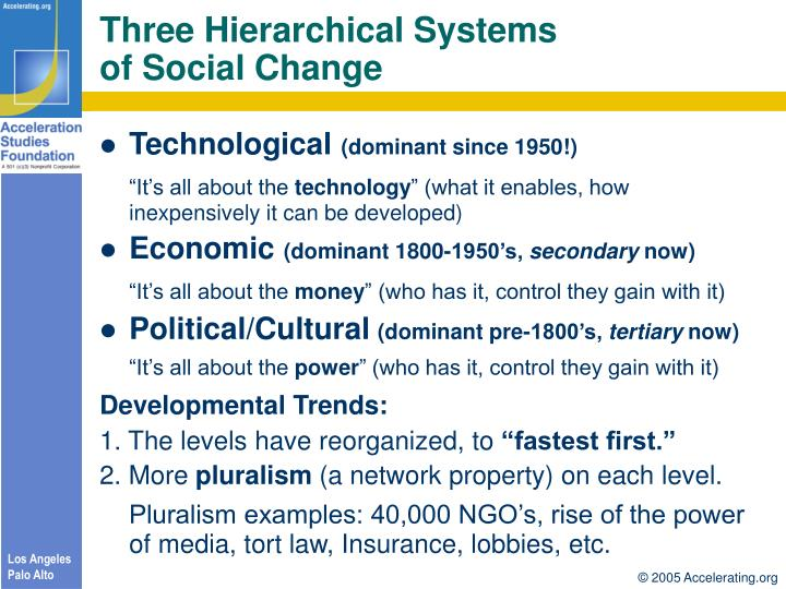 Three Hierarchical Systems