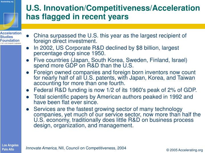 U.S. Innovation/Competitiveness/Acceleration has flagged in recent years