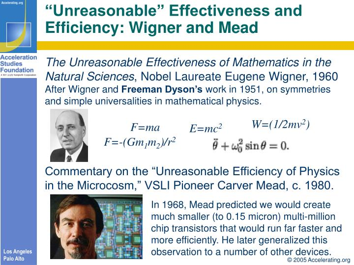 """Unreasonable"" Effectiveness and Efficiency: Wigner and Mead"