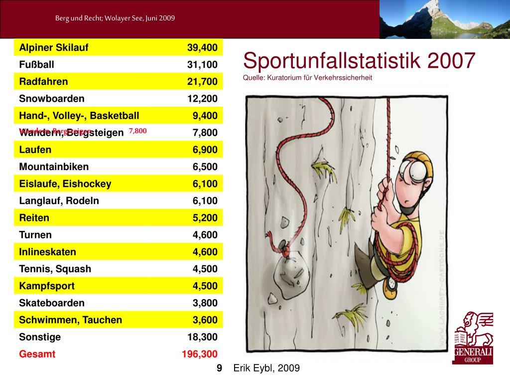 Sportunfallstatistik 2007