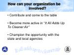 how can your organization be involved