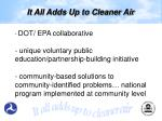 it all adds up to cleaner air