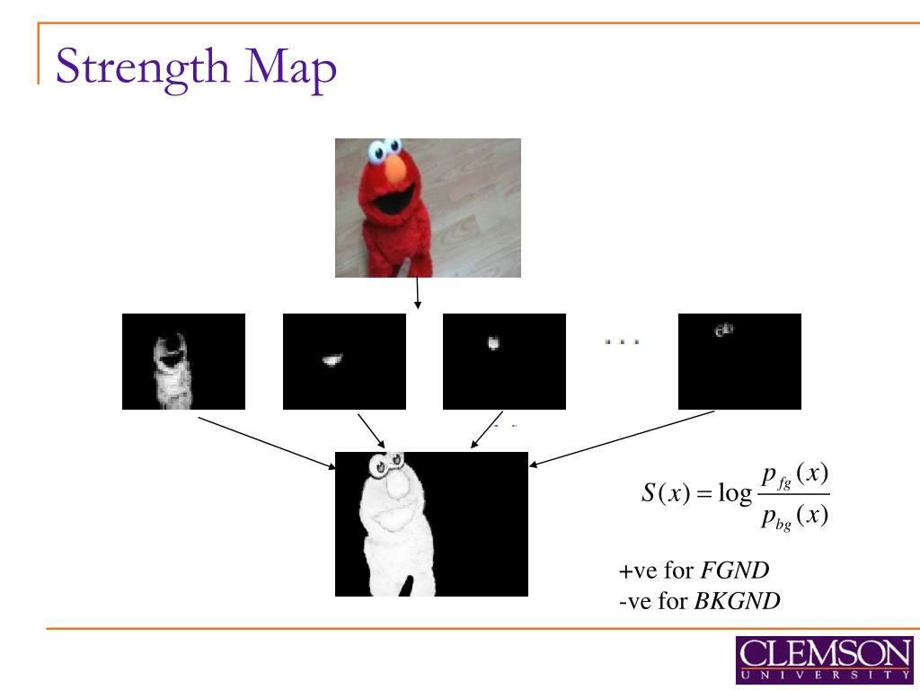 Strength Map